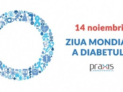 Diabet - simptome și factori de risc
